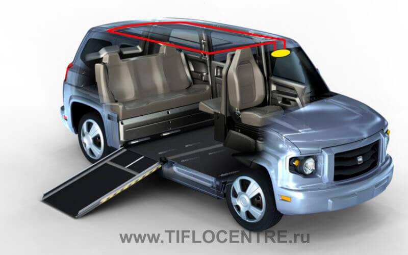 транспортная, индукционная, петля, VERT-4, индукционная, система, авто, для, такси