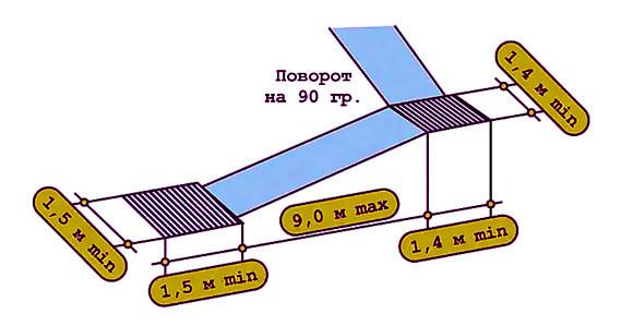 Нормы пандусов: уклон, ширина и длина пандуса для МГН колясочников — Тифлоцентр «Вертикаль»