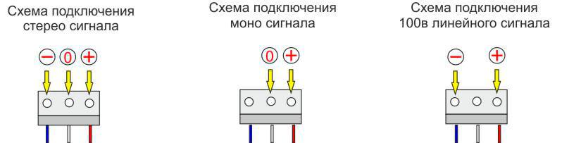 стационарная, индукционная, петля, VERT-135