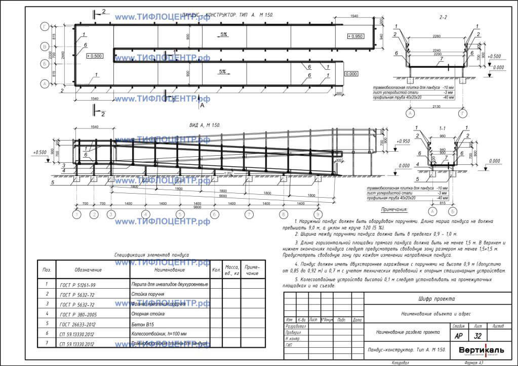 проектирование автомобильной дороги курсовая работа