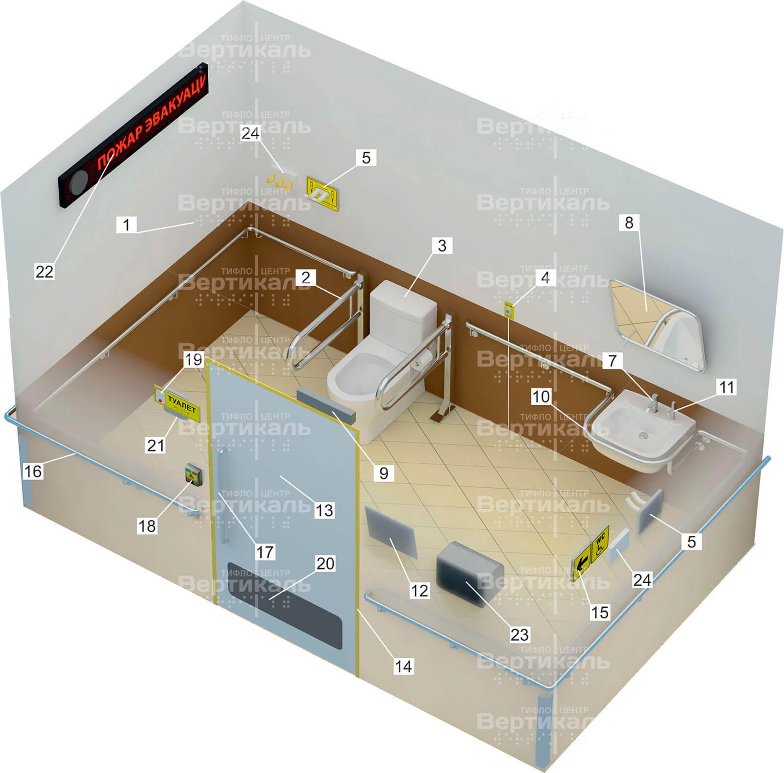 план схема помещений школьной столовой