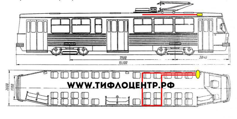 транспортная, индукционная, петля, VERT-4, трамвае, индукционные, системы, вагонов