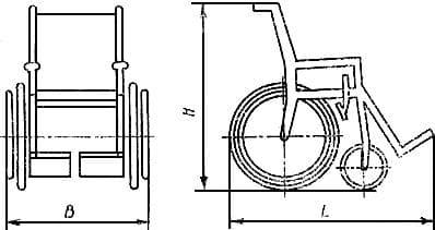 Габаритные размеры кресла-коляски